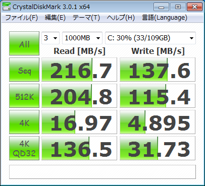 Acer AS3820T-F52C Aspire TimelineX ベンチマークその2 SSD編